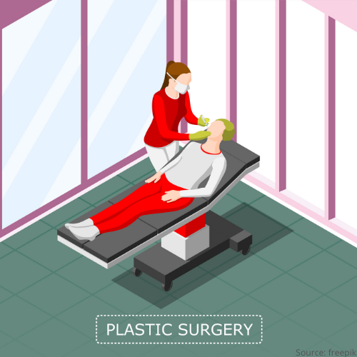 Plastic Surgeon Email List | Plastic Surgeon mailing address